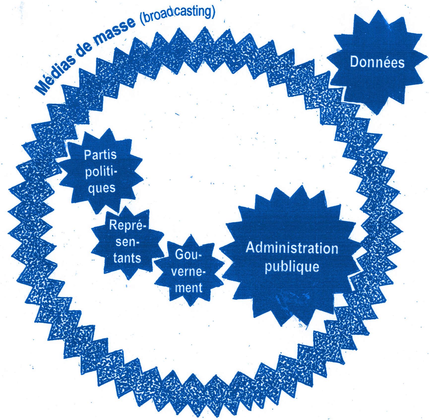Cercle-A-0-1