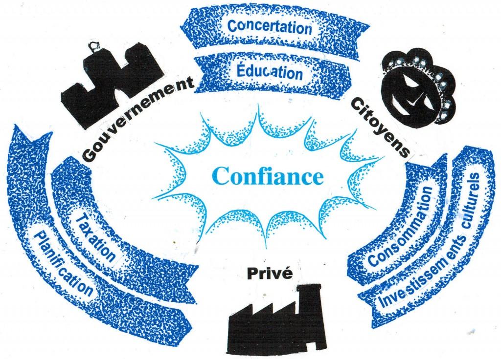 Confiance-0_1