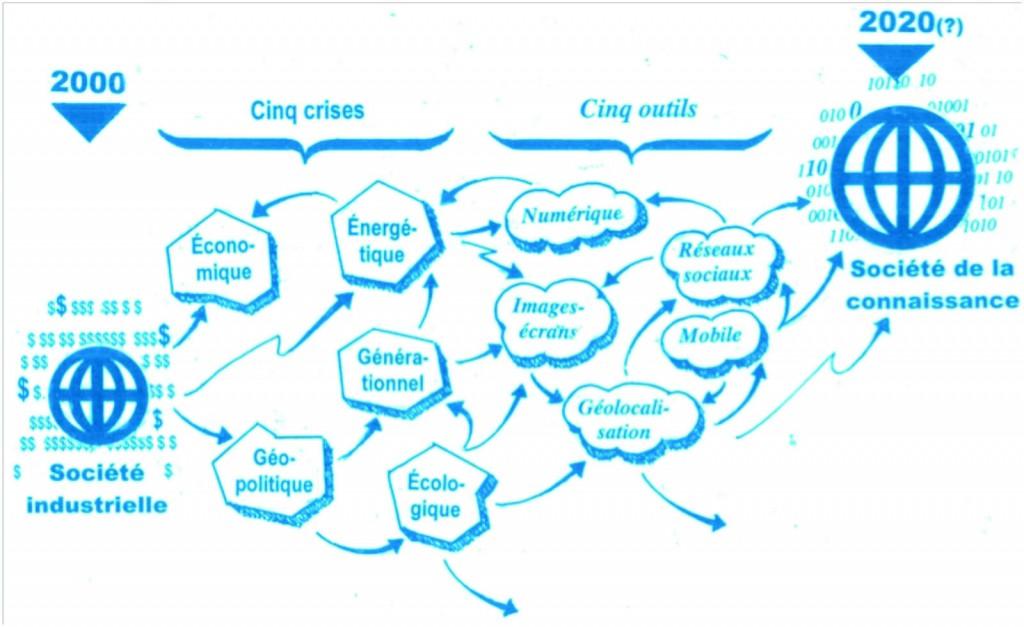 Crises-0-1