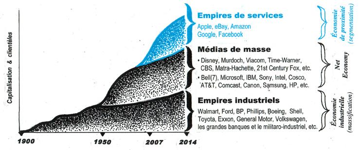 Empires-A-6-1