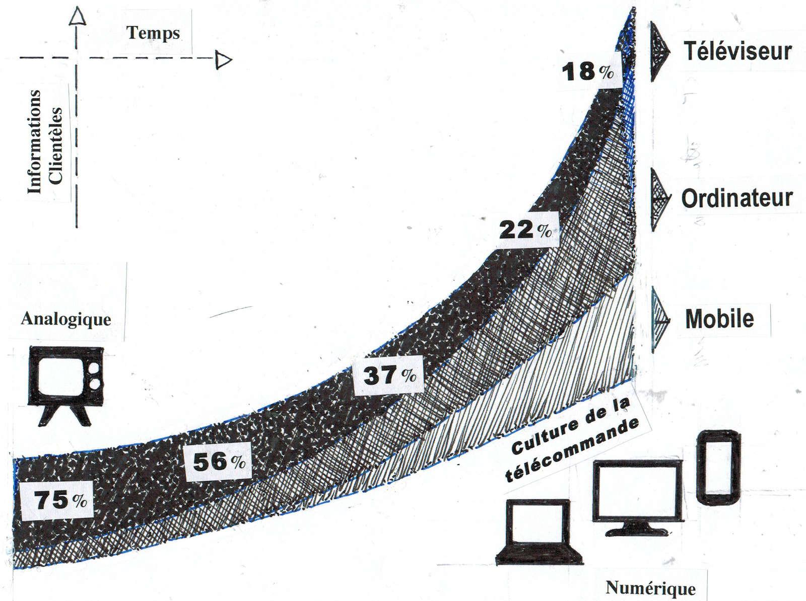 recentrer écran ordinateur portable