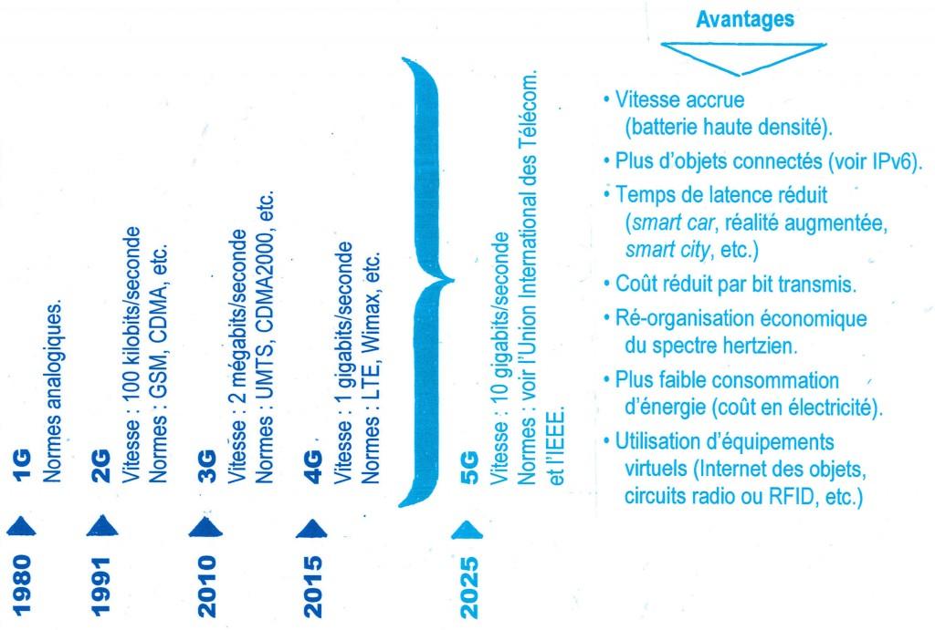 Telecom-4-1