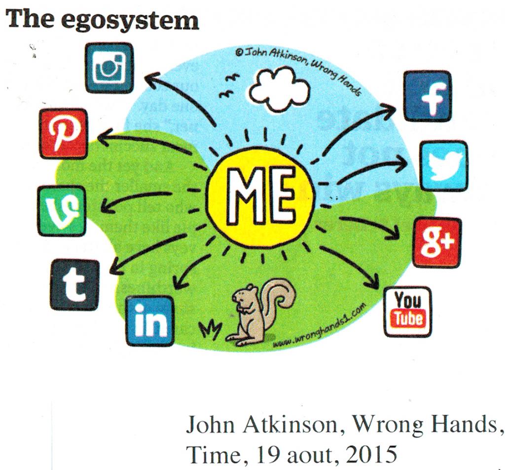 egosystem_20150904