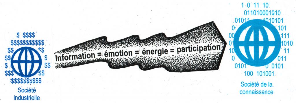 fleche-information