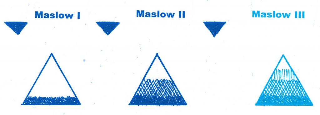 maslow_123
