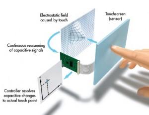 touchscreen-3
